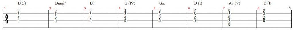Chromatic Harmony Walkdown over I - IV - I in D